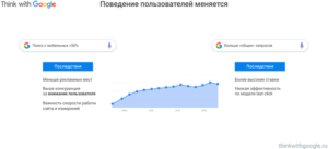 Атрибуция. Think with Google. Ник Смольянинов.